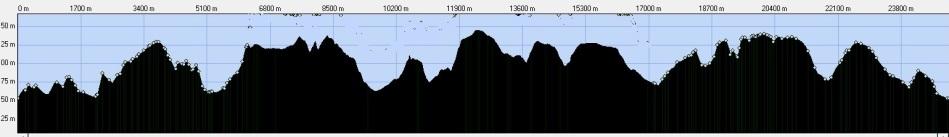 PROFIL  du 24,5 km.jpg