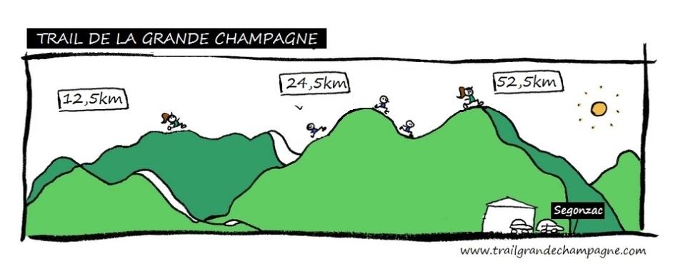 trail de la grande champagne...ça grimpe !